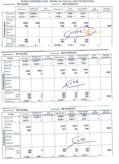 Taxes foncieres 2016