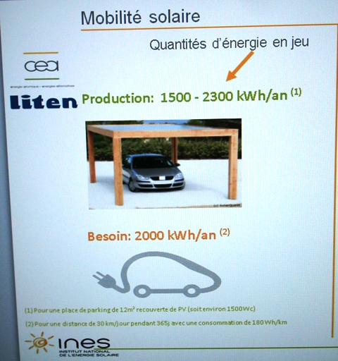 INES - Chambéry